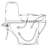 СЕПАРЕРА - сепариращи компостни тоалетни