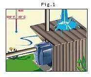 Монтаж на водни помпи