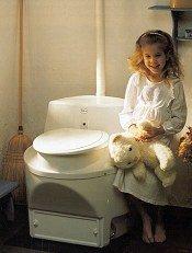 Често задавани въпроси за сухи компостни тоалетни биолет multoa