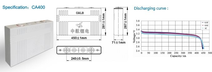 CALB LiFePo4 Battery