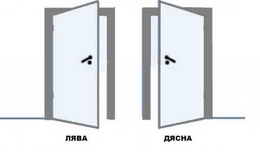 Алуминиеви врати БЕЗ МОНТАЖ