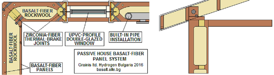 PASSIVE HOUSES and AFFORDABLE, PREFABRICATED, PANEL-MODULAR ASSEMBLY BUILDINGS and INFRASTRUCTURE