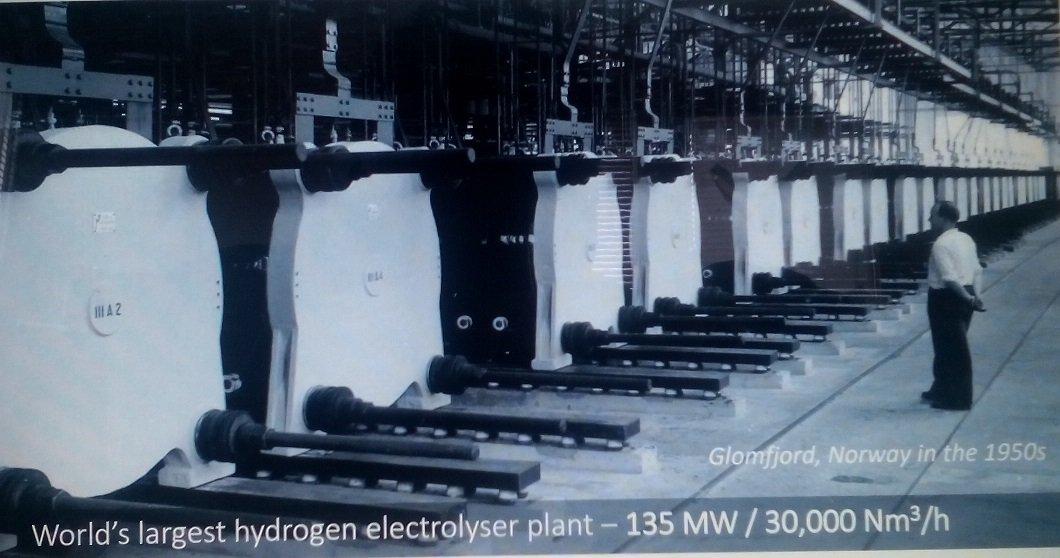 POWER-TO-HYDROGEN TECHNOLOGIES