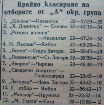 "1957 - Старозагорска ""А"" окръжна група"