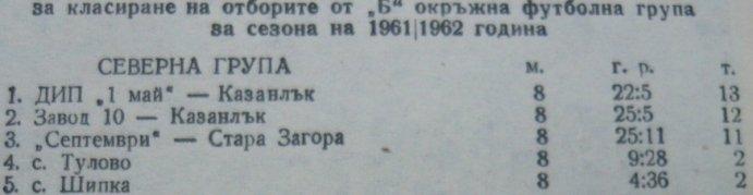 1961-62 - Югоизточна зона