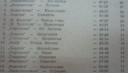 1972-73 - Зона Загоре