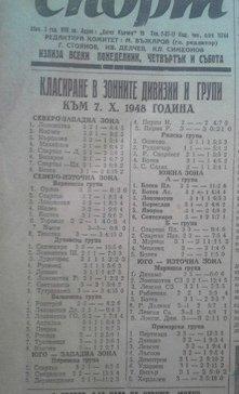 1948-49 - Маришката група