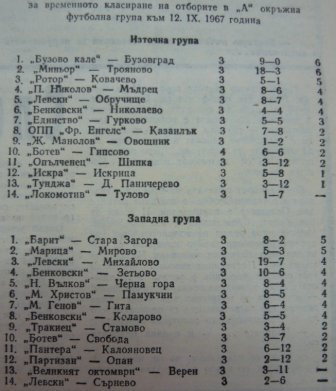 1967-68 - Зона Загоре