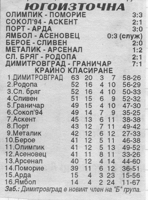 "1996-97 - Старозагорска ""А"" окръжна група"