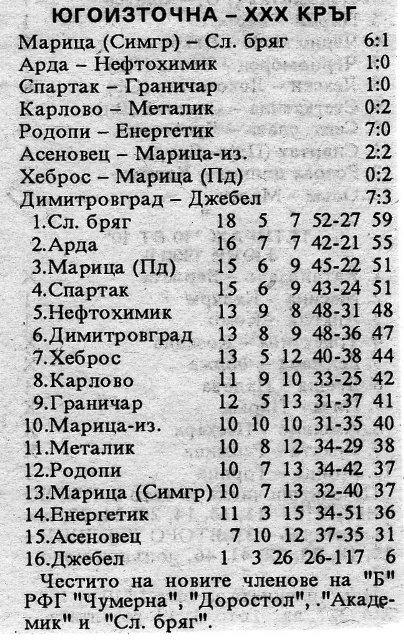 "1989-90 - Единна ""Б"" РФГ"