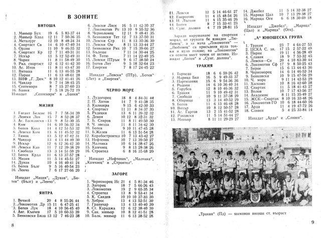"""1977-78 - Южна """"Б"""" група"""