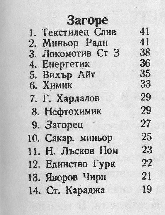 """1968-69 - Южна """"Б"""" група"""