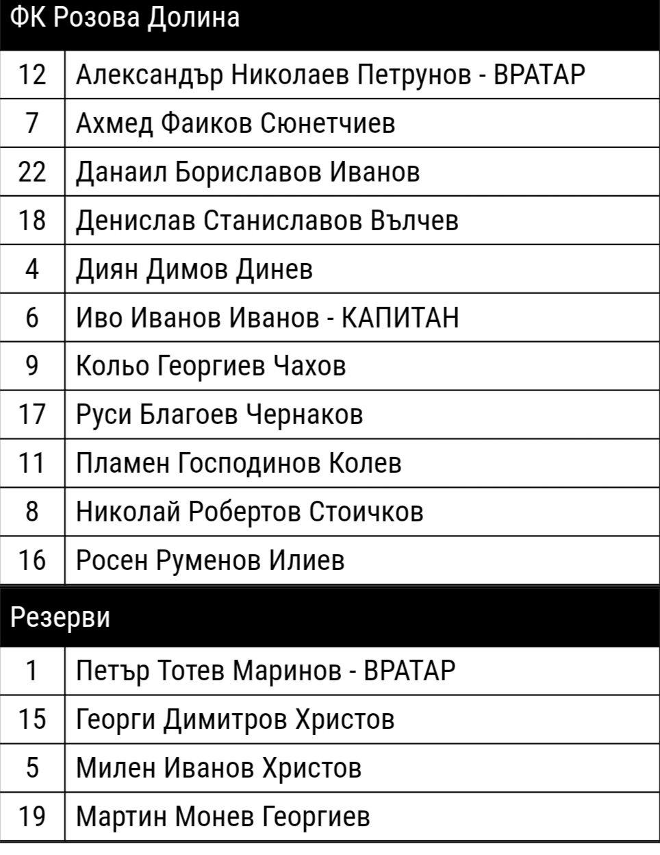 ОТБОР 2020-21