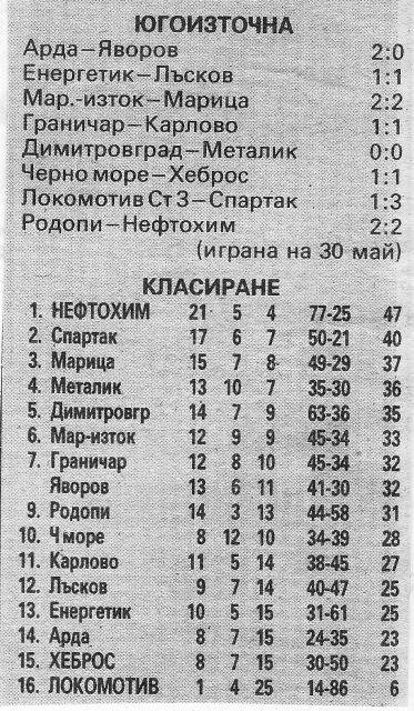"1990-91 - Единна ""Б"" РФГ"