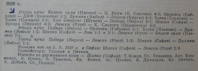 1938-39 - СЗОСО ГРУПА