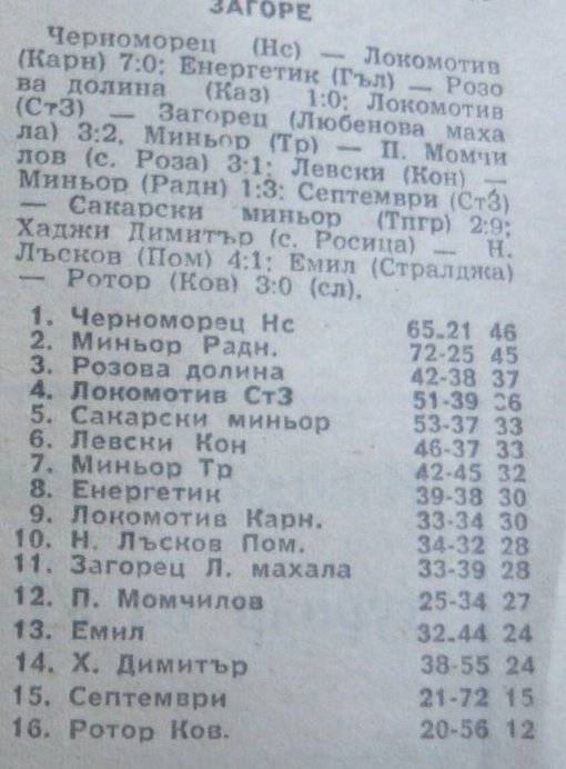 1973-74 - Зона Загоре