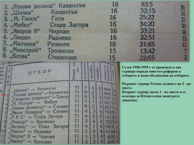 "1958-59 - Старозагорска ""А"" окръжна група"