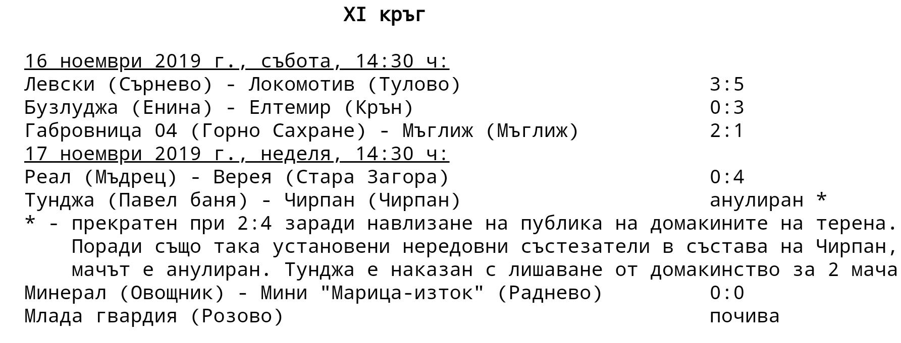 ОБЛАСТНА ГРУПА - 2019-20