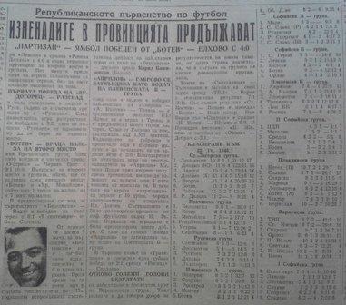 1947-48 - Старозагорска дивизия