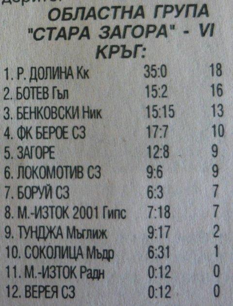 "2001-02 - ОФГ - ""Стара Загора"""