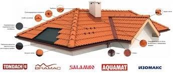 Ремонт на покриви в София, - и цялата страна от Янис