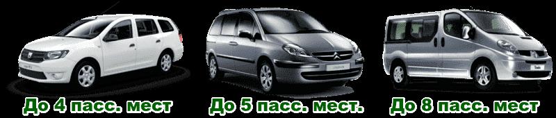 Трансфер на такси из аэропорта Бухареста в Болгарии