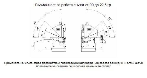 BLITZ ALVA 500 /Righel control/